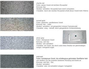Beckenrandsteinfarben Granit